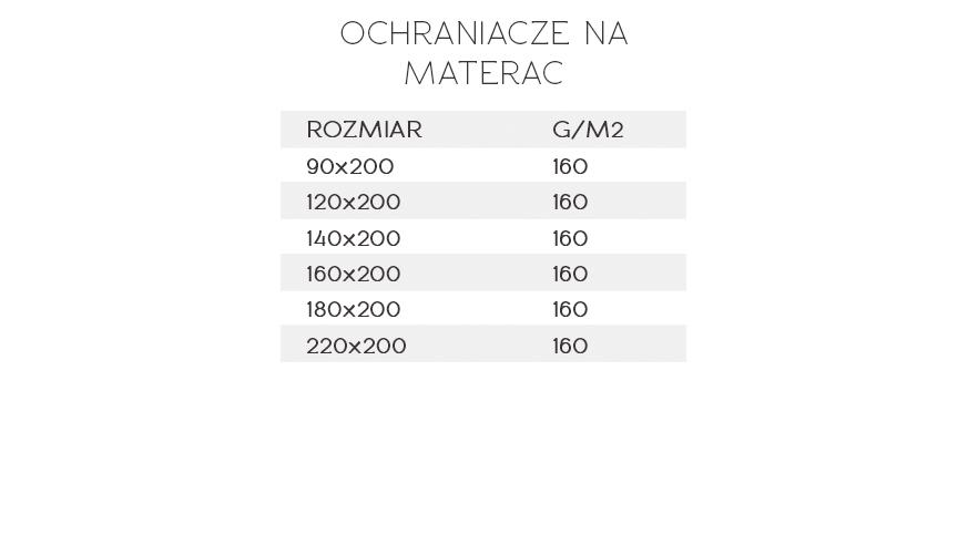 ochraniacze-na-materac